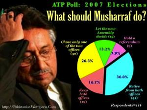 ATP Poll on Musharraf and Polls