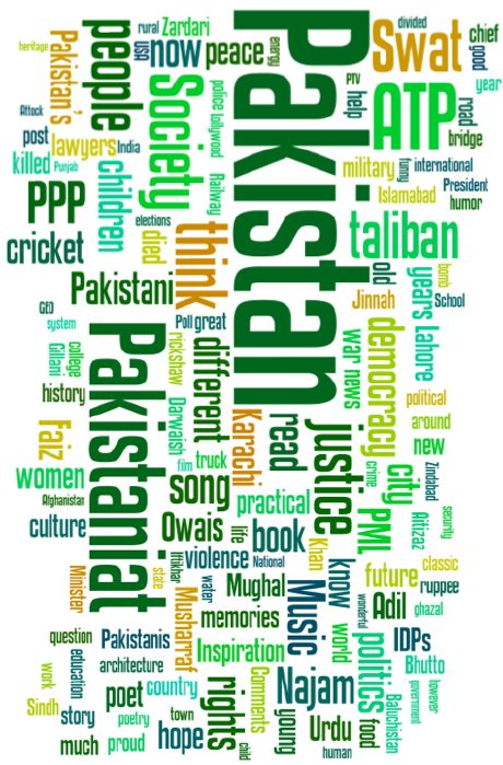 Picture of the Day: Imagining Pakistan : ALL THINGS PAKISTAN