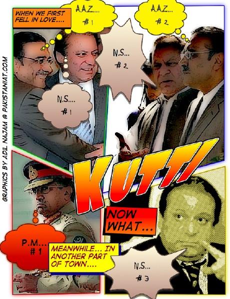 Pakistaniat Comic Quiz by Adil Najam