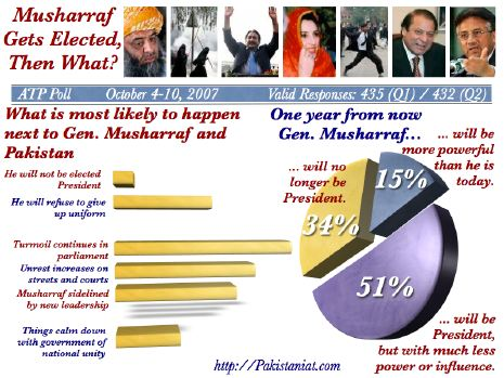 The Future of Pakistan's politics